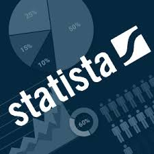 Тестовий доступ - бази аналітичних та статистичних даних Statista